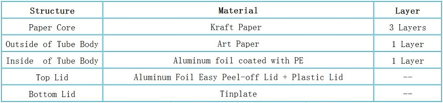 Material of No Need Can Sealing Machine EOE Composite Paper Packaging Cans