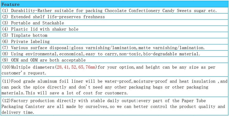 Feature of Plastic Top Eco-friendly Chocolate Ball Packaging Paper Tube