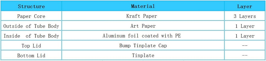 Structure of Eco-friendly Buckle Metal Lid Kraft Paper Tube Packaging