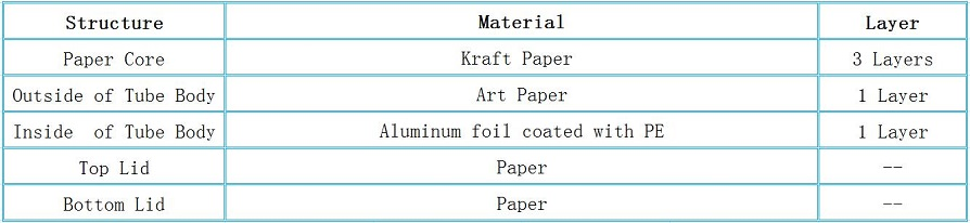 Structure of White Inner Straight Rolled Edge Paper Tube